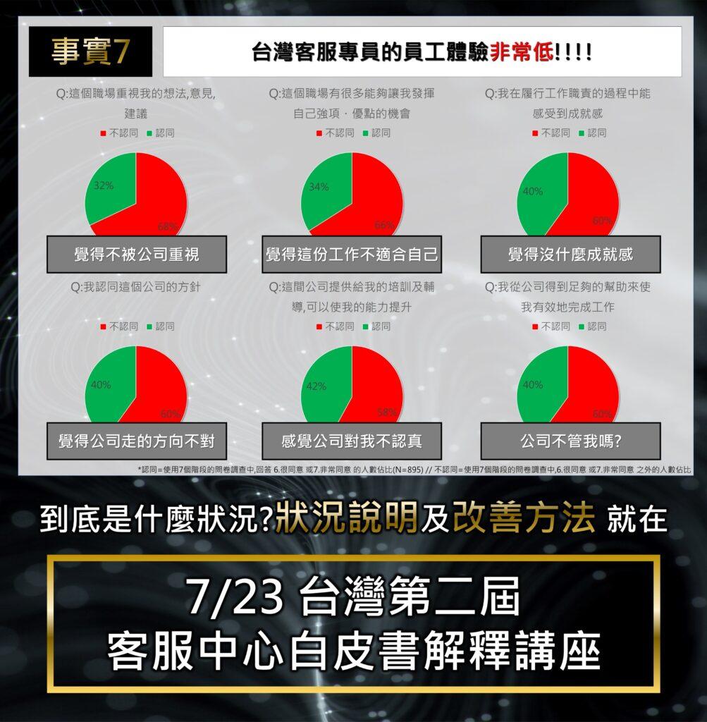 第二屆 台灣客服中心白皮書 3